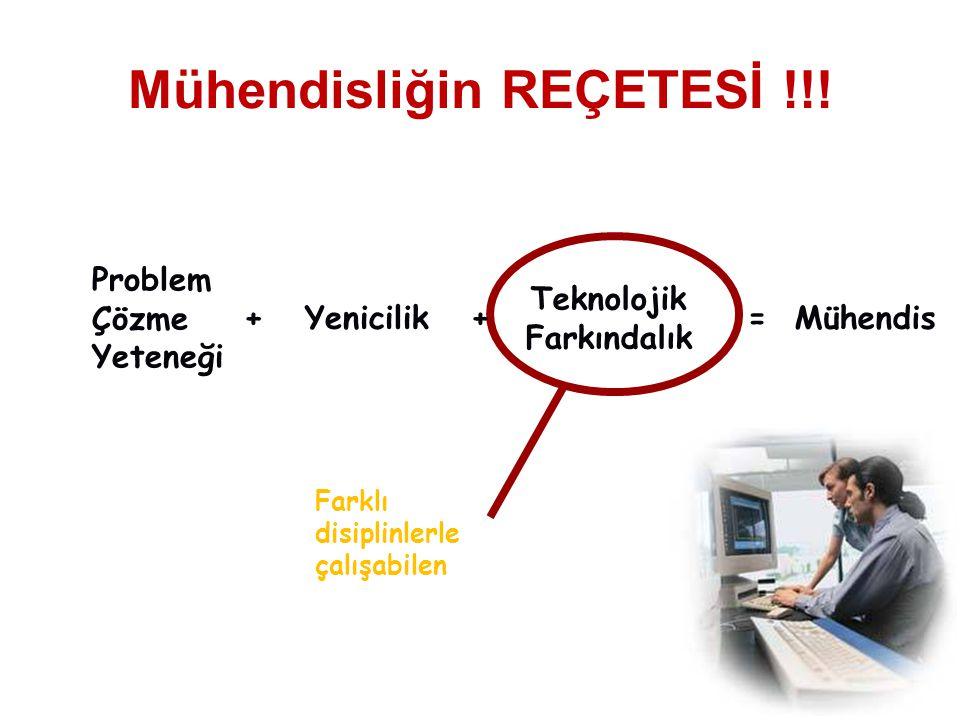 Farklı disiplinlerle çalışabilen + Yenicilik + Problem Çözme Yeteneği = Mühendis Teknolojik Farkındalık Mühendisliğin REÇETESİ !!!