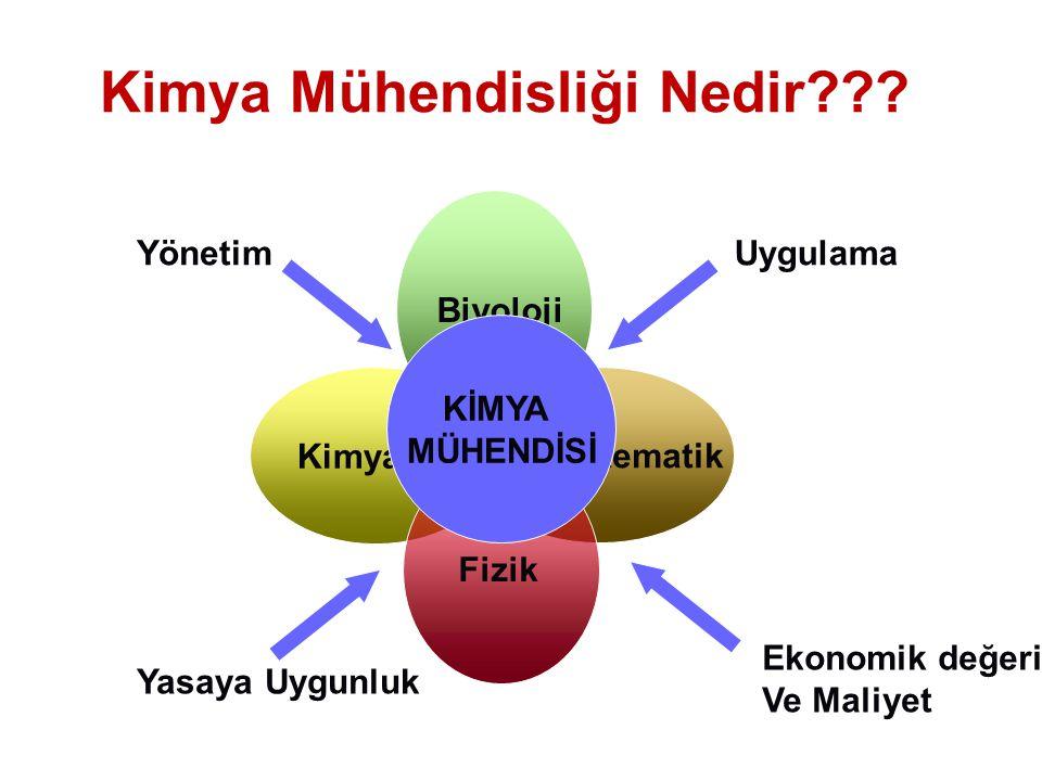 Kimya Mühendisliği Nedir??.