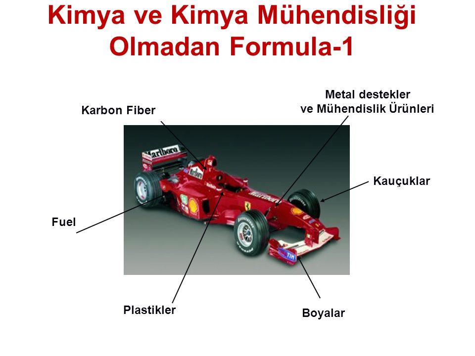 Kimya ve Kimya Mühendisliği Olmadan Formula-1 Kauçuklar Plastikler Boyalar Fuel Karbon Fiber Metal destekler ve Mühendislik Ürünleri
