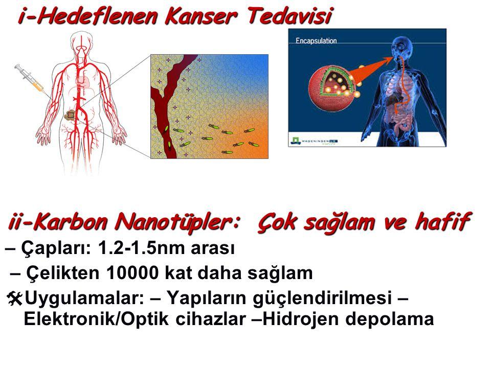 i-Hedeflenen Kanser Tedavisi ii-Karbon Nanotüpler: Çok sağlam ve hafif – Çapları: 1.2-1.5nm arası – Çelikten 10000 kat daha sağlam  Uygulamalar: – Yapıların güçlendirilmesi – Elektronik/Optik cihazlar –Hidrojen depolama