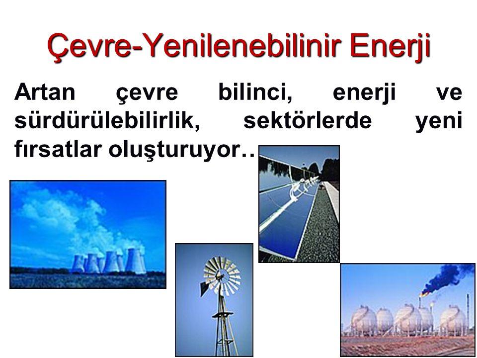 Çevre-Yenilenebilinir Enerji Artan çevre bilinci, enerji ve sürdürülebilirlik, sektörlerde yeni fırsatlar oluşturuyor…
