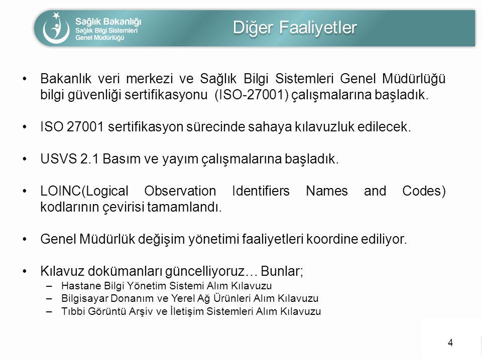 •Bakanlık veri merkezi ve Sağlık Bilgi Sistemleri Genel Müdürlüğü bilgi güvenliği sertifikasyonu (ISO-27001) çalışmalarına başladık. •ISO 27001 sertif