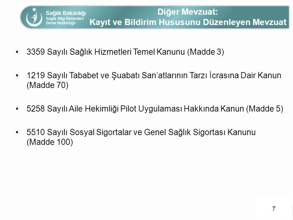•Anayasa(Madde 20) •Avrupa İnsan Hakları Sözleşmesi (Madde 8) •Kişisel Verilerin Korunması Hakkında Kanun (Tasarısı) •Türk Ceza Kanunu (Madde 135-138) •Türk Medeni Kanunu (Madde 24-25) •Tababet ve Şuabatı San'atlarının Tarzı İcrasına Dair Kanun (Madde 70) •Sağlık Hizmetleri Temel Kanunu (Madde 3) •Aile Hekimliği Pilot Uygulaması Hakkında Kanun (Madde 5) •Sosyal Sigortalar ve Genel Sağlık Sigortası Kanunu (Madde 100) 8 Diğer Mevzuat: Kayıt ve Bildirim Hususunu Düzenleyen Mevzuat