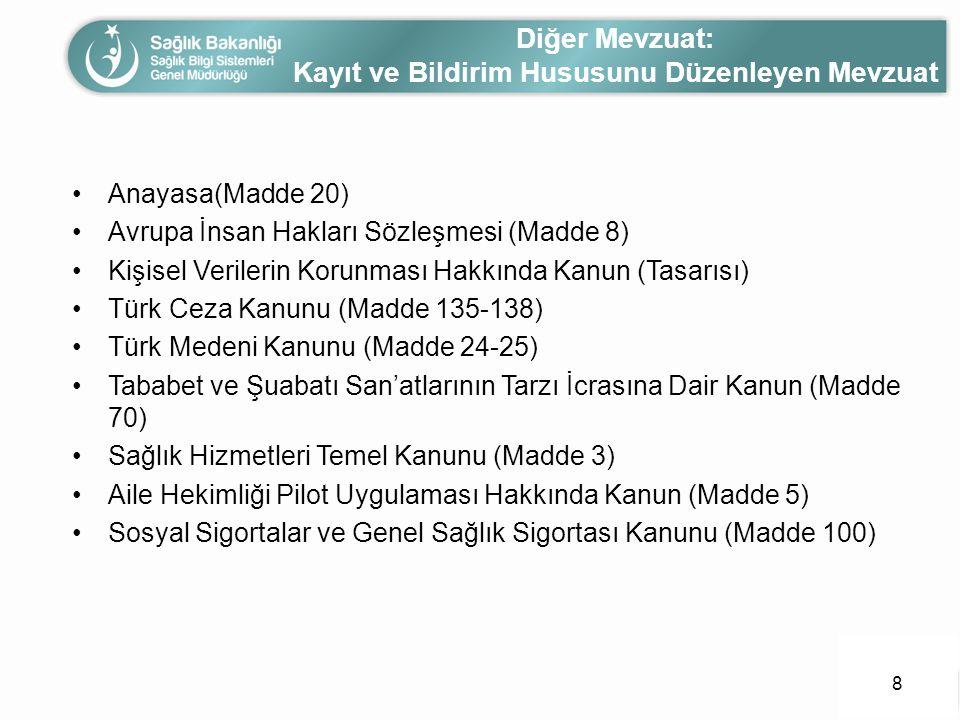 •Anayasa(Madde 20) •Avrupa İnsan Hakları Sözleşmesi (Madde 8) •Kişisel Verilerin Korunması Hakkında Kanun (Tasarısı) •Türk Ceza Kanunu (Madde 135-138)