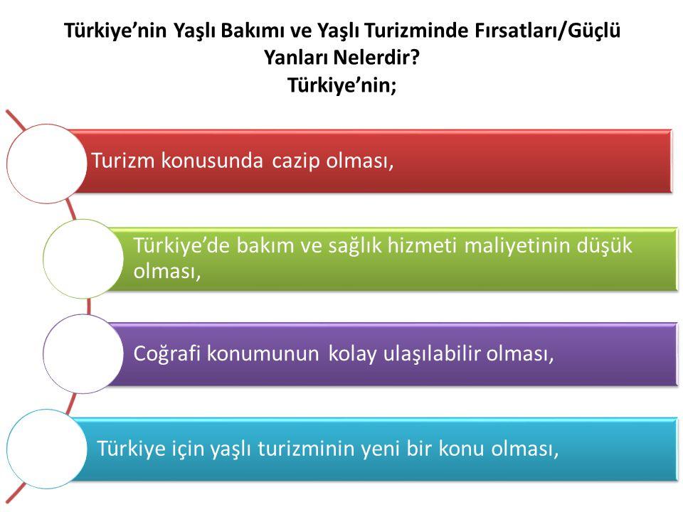 Türkiye'nin Yaşlı Bakımı ve Yaşlı Turizminde Fırsatları/Güçlü Yanları Nelerdir? Türkiye'nin; Turizm konusunda cazip olması, Türkiye'de bakım ve sağlık