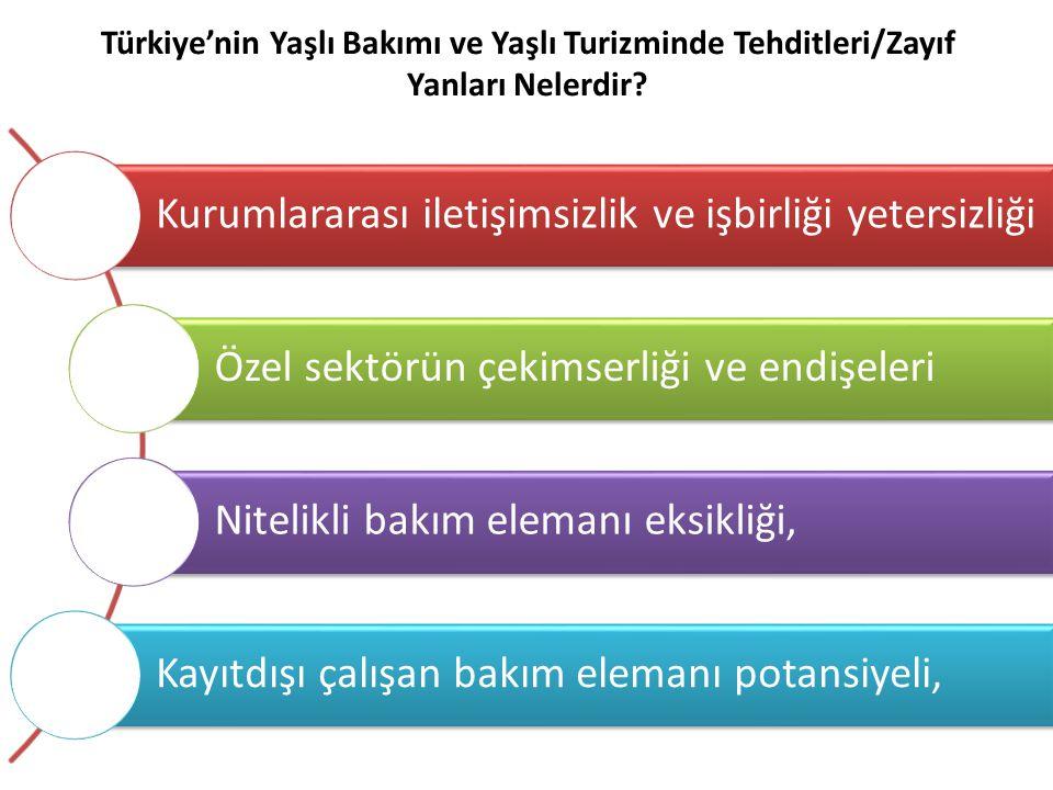 Türkiye'nin Yaşlı Bakımı ve Yaşlı Turizminde Tehditleri/Zayıf Yanları Nelerdir? Kurumlararası iletişimsizlik ve işbirliği yetersizliği Özel sektörün ç