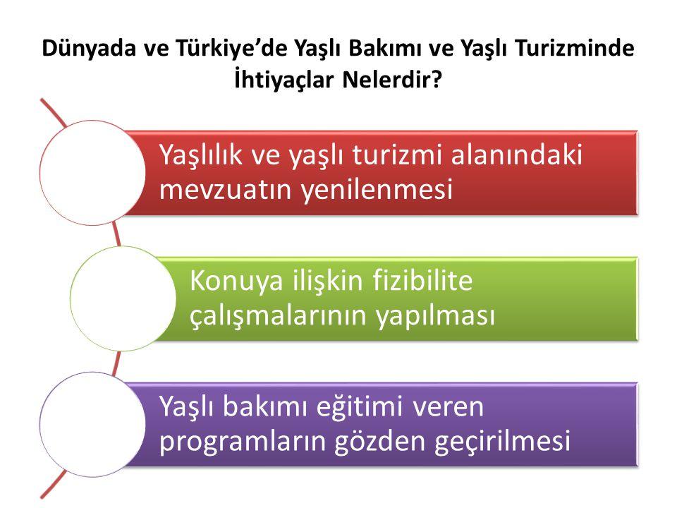 Dünyada ve Türkiye'de Yaşlı Bakımı ve Yaşlı Turizminde İhtiyaçlar Nelerdir? Yaşlılık ve yaşlı turizmi alanındaki mevzuatın yenilenmesi Konuya ilişkin