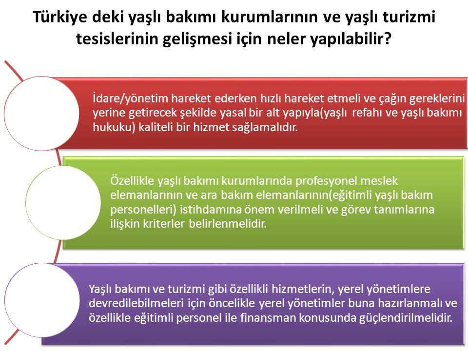 Türkiye deki yaşlı bakımı kurumlarının ve yaşlı turizmi tesislerinin gelişmesi için neler yapılabilir? İdare/yönetim hareket ederken hızlı hareket etm