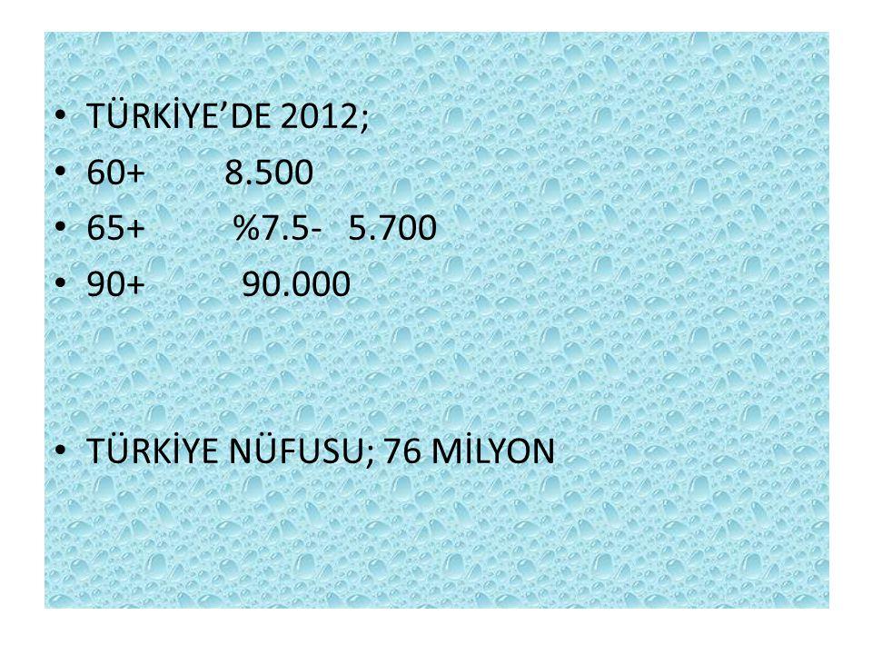 • TÜRKİYE'DE 2012; • 60+ 8.500 • 65+ %7.5- 5.700 • 90+ 90.000 • TÜRKİYE NÜFUSU; 76 MİLYON