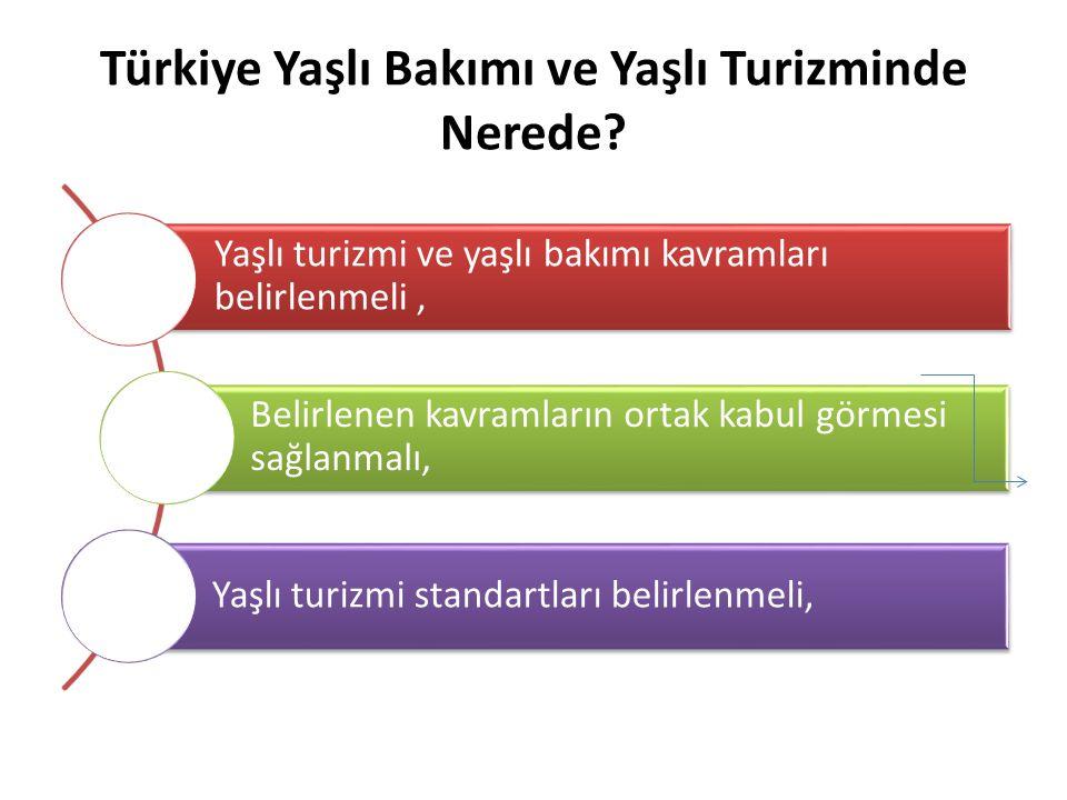 Türkiye Yaşlı Bakımı ve Yaşlı Turizminde Nerede? Yaşlı turizmi ve yaşlı bakımı kavramları belirlenmeli, Belirlenen kavramların ortak kabul görmesi sağ