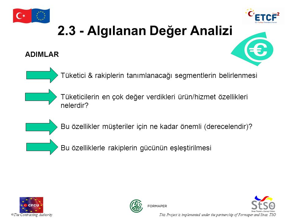  The Contracting Authority This Project is implemented under the partnership of Formaper and Sivas TSO 2.3 - Algılanan Değer Analizi ADIMLAR Tüketici