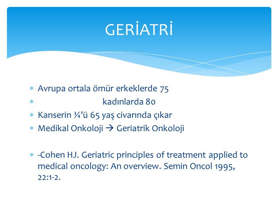  Avrupa ortala ömür erkeklerde 75  kadınlarda 80  Kanserin ¾'ü 65 yaş civarında çıkar  Medikal Onkoloji  Geriatrik Onkoloji  -Cohen HJ.