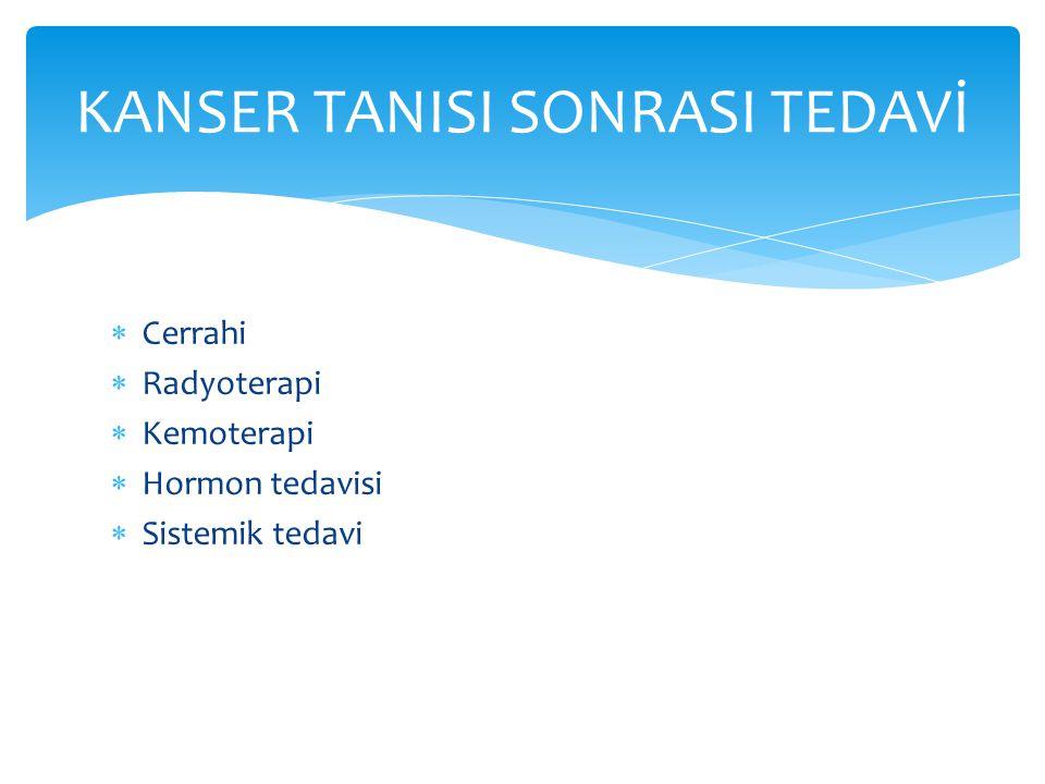  Cerrahi  Radyoterapi  Kemoterapi  Hormon tedavisi  Sistemik tedavi KANSER TANISI SONRASI TEDAVİ