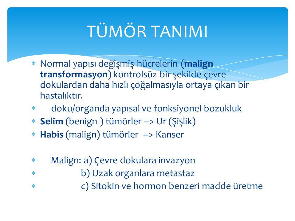  Normal yapısı değişmiş hücrelerin (malign transformasyon) kontrolsüz bir şekilde çevre dokulardan daha hızlı çoğalmasıyla ortaya çıkan bir hastalıkt