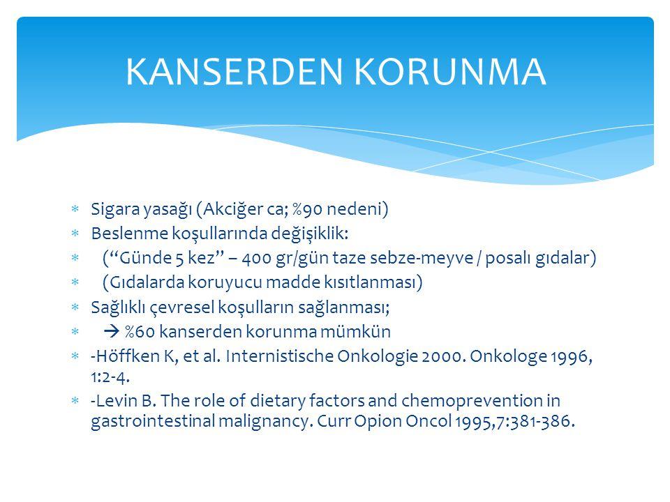  Sigara yasağı (Akciğer ca; %90 nedeni)  Beslenme koşullarında değişiklik:  ( Günde 5 kez – 400 gr/gün taze sebze-meyve / posalı gıdalar)  (Gıdalarda koruyucu madde kısıtlanması)  Sağlıklı çevresel koşulların sağlanması;   %60 kanserden korunma mümkün  -Höffken K, et al.