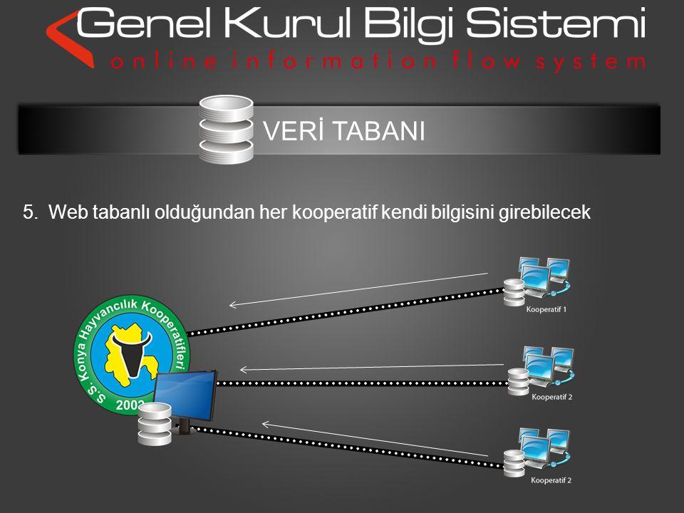 5.Web tabanlı olduğundan her kooperatif kendi bilgisini girebilecek VERİ TABANI