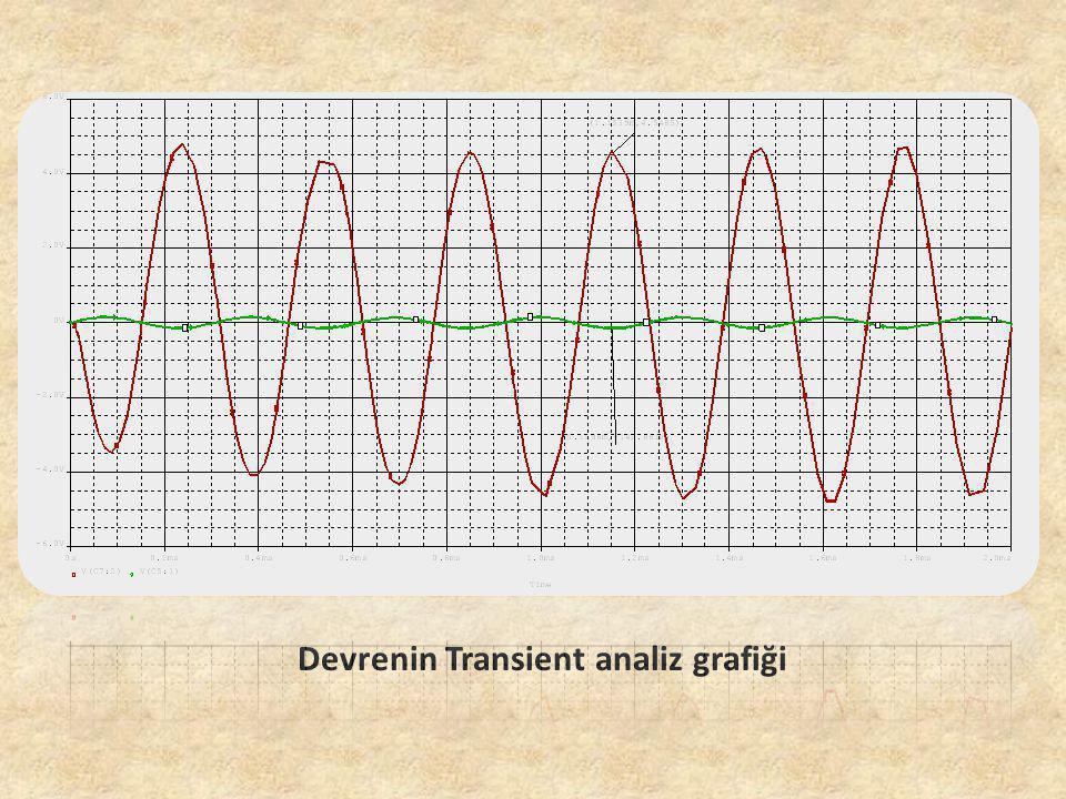 Devrenin Transient analiz grafiği