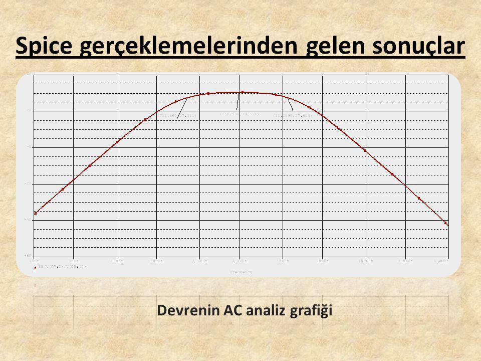 Spice gerçeklemelerinden gelen sonuçlar Devrenin AC analiz grafiği