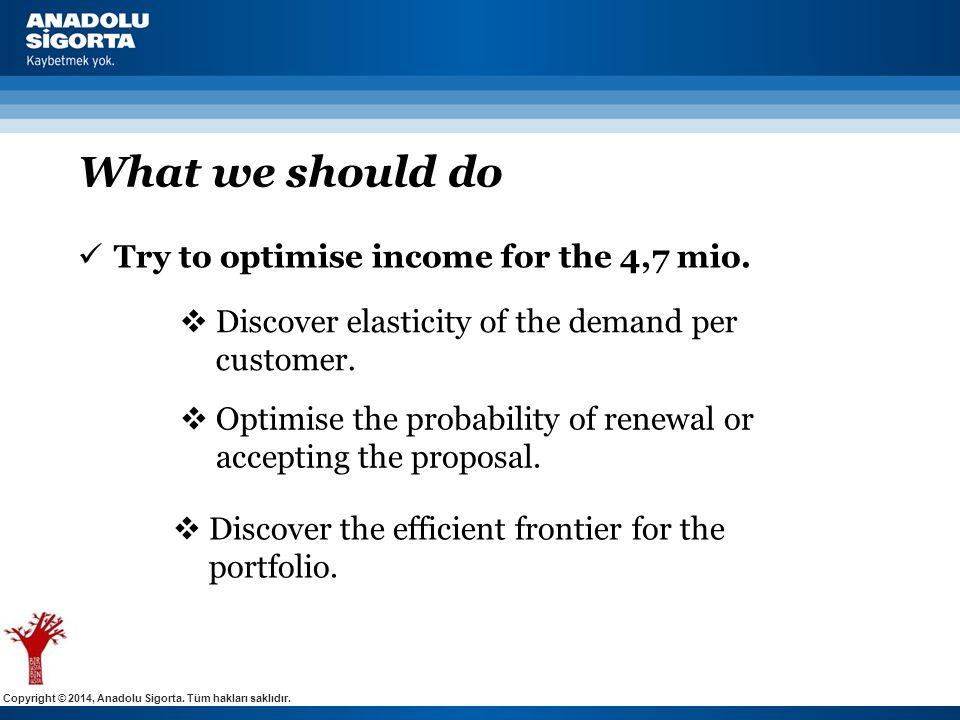 Copyright © 2014, Anadolu Sigorta. Tüm hakları saklıdır. What we should do  Try to optimise income for the 4,7 mio.  Discover elasticity of the dema