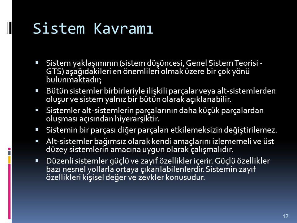 Sistem Kavramı  Sistem yaklaşımının (sistem düşüncesi, Genel Sistem Teorisi - GTS) aşağıdakileri en önemlileri olmak üzere bir çok yönü bulunmaktadır