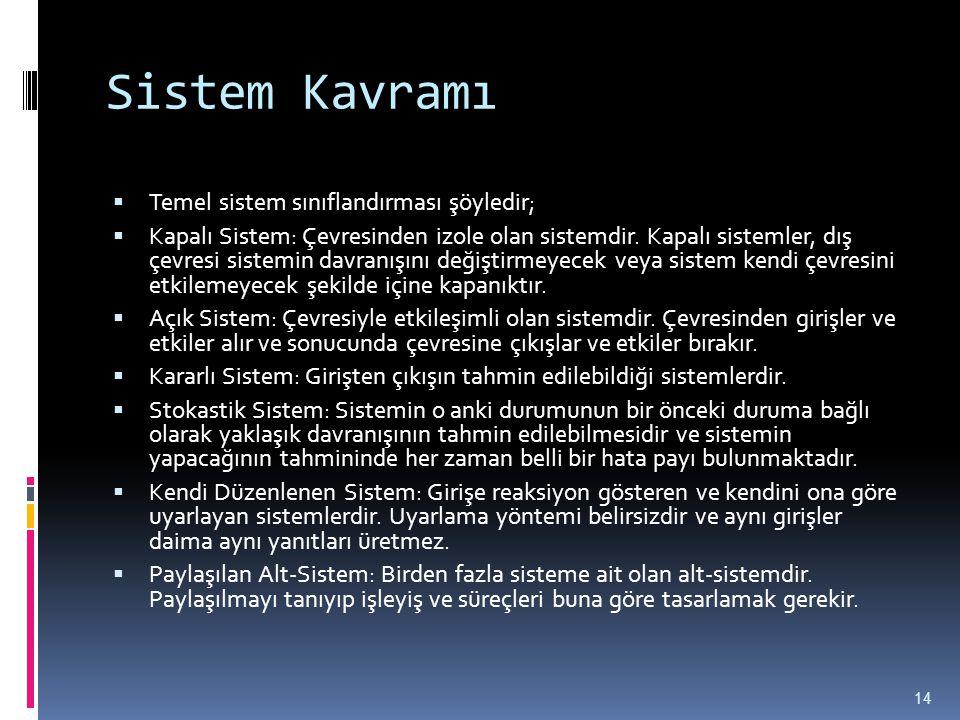 Sistem Kavramı  Temel sistem sınıflandırması şöyledir;  Kapalı Sistem: Çevresinden izole olan sistemdir. Kapalı sistemler, dış çevresi sistemin davr
