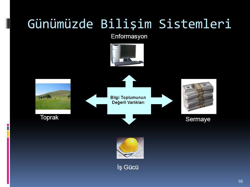 Günümüzde Bilişim Sistemleri 16 Toprak İş Gücü Enformasyon Sermaye Bilgi Toplumunun Değerli Varlıkları