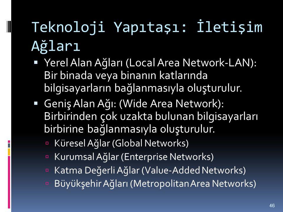 Teknoloji Yapıtaşı: İletişim Ağları  Yerel Alan Ağları (Local Area Network-LAN): Bir binada veya binanın katlarında bilgisayarların bağlanmasıyla olu
