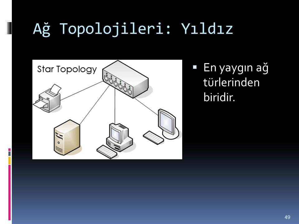 Ağ Topolojileri: Yıldız  En yaygın ağ türlerinden biridir. 49