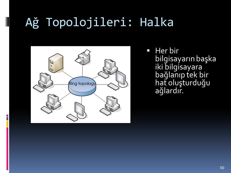Ağ Topolojileri: Halka  Her bir bilgisayarın başka iki bilgisayara bağlanıp tek bir hat oluşturduğu ağlardır. 50