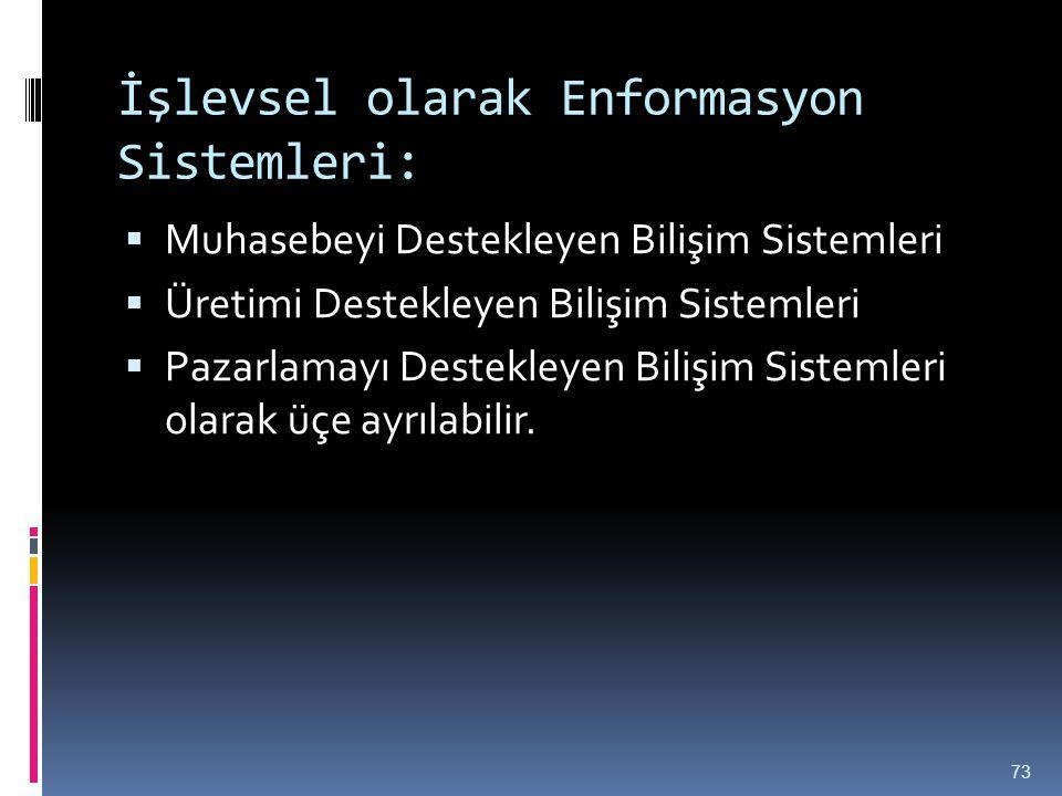 İşlevsel olarak Enformasyon Sistemleri:  Muhasebeyi Destekleyen Bilişim Sistemleri  Üretimi Destekleyen Bilişim Sistemleri  Pazarlamayı Destekleyen