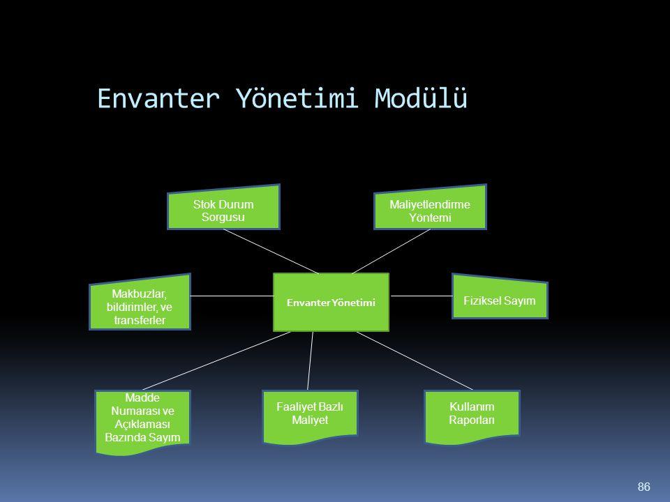 86 Envanter Yönetimi Modülü Envanter Yönetimi Makbuzlar, bildirimler, ve transferler Madde Numarası ve Açıklaması Bazında Sayım Fiziksel Sayım Stok Du