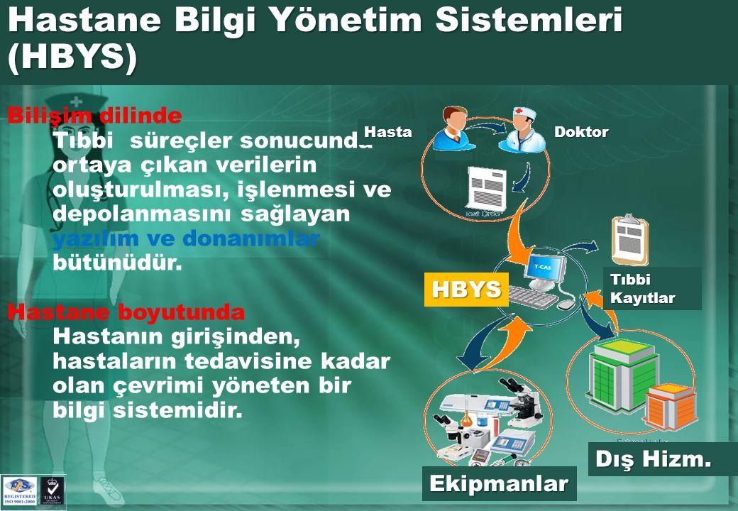 Hastane Bilgi Yönetim Sistemleri (HBYS) Bilişim dilinde Tıbbi süreçler sonucunda ortaya çıkan verilerin oluşturulması, işlenmesi ve depolanmasını sağlayan yazılım ve donanımlar bütünüdür.
