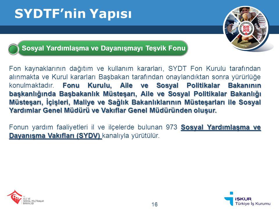 SYDTF'nin Yapısı Fonu Kurulu, Aile ve Sosyal Politikalar Bakanının başkanlığında Başbakanlık Müsteşarı, Aile ve Sosyal Politikalar Bakanlığı Müsteşarı, İçişleri, Maliye ve Sağlık Bakanlıklarının Müsteşarları ile Sosyal Yardımlar Genel Müdürü ve Vakıflar Genel Müdüründen oluşur.