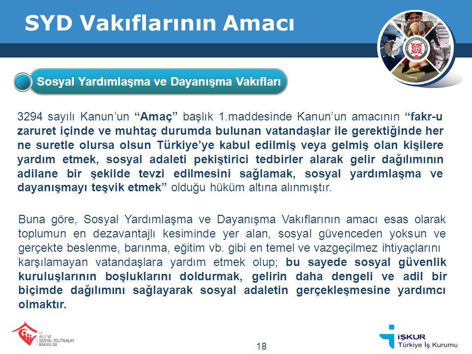 SYD Vakıflarının Amacı 3294 sayılı Kanun'un Amaç başlık 1.maddesinde Kanun'un amacının fakr-u zaruret içinde ve muhtaç durumda bulunan vatandaşlar ile gerektiğinde her ne suretle olursa olsun Türkiye'ye kabul edilmiş veya gelmiş olan kişilere yardım etmek, sosyal adaleti pekiştirici tedbirler alarak gelir dağılımının adilane bir şekilde tevzi edilmesini sağlamak, sosyal yardımlaşma ve dayanışmayı teşvik etmek olduğu hüküm altına alınmıştır.