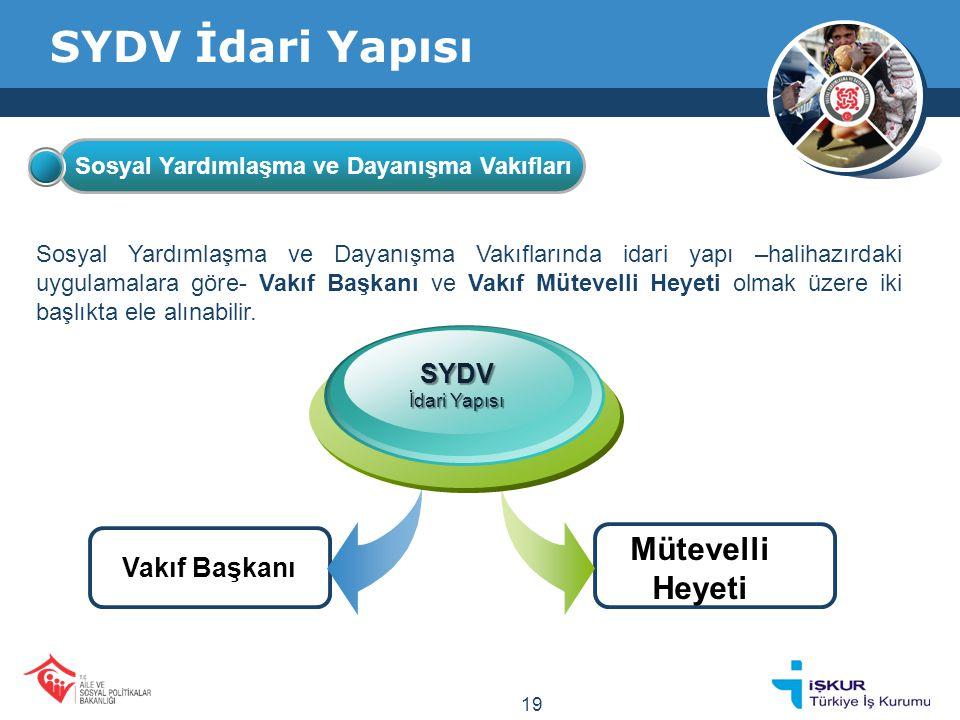 SYDV İdari Yapısı Sosyal Yardımlaşma ve Dayanışma Vakıflarında idari yapı –halihazırdaki uygulamalara göre- Vakıf Başkanı ve Vakıf Mütevelli Heyeti olmak üzere iki başlıkta ele alınabilir.