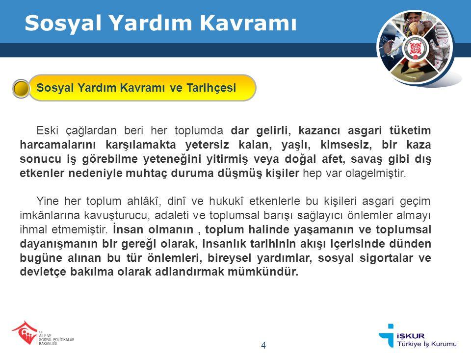 Sosyal Yardım Kavramı Türk toplumlarının hayatında gerek İslamiyet i kabul öncesinde, gerekse sonrasında sosyal yardım ve güvenlik önemli bir yer tutar.