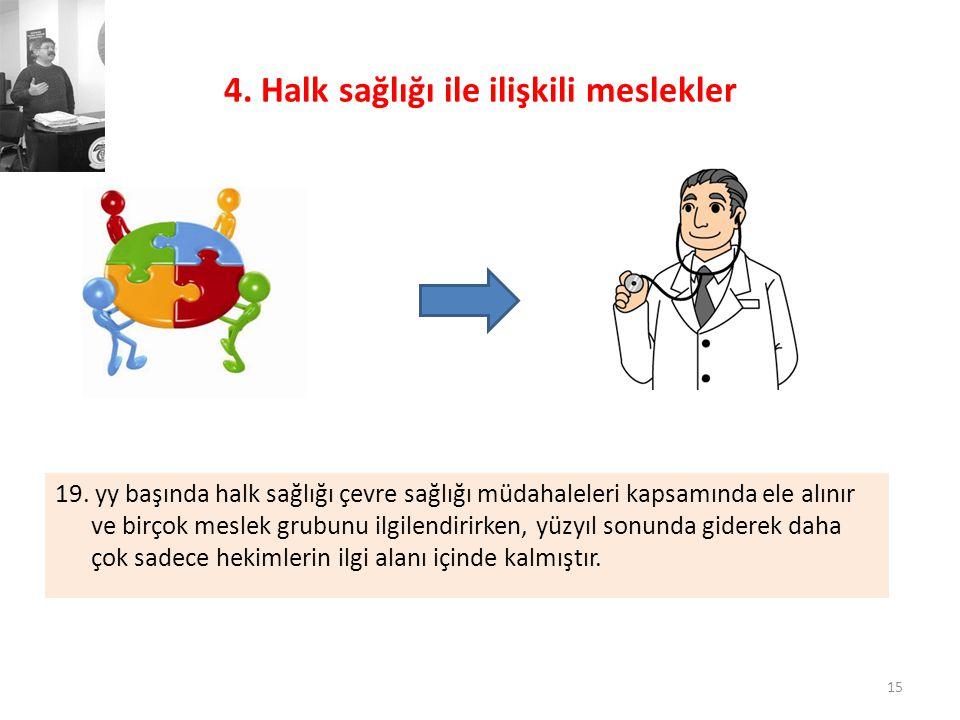 4. Halk sağlığı ile ilişkili meslekler 19. yy başında halk sağlığı çevre sağlığı müdahaleleri kapsamında ele alınır ve birçok meslek grubunu ilgilendi