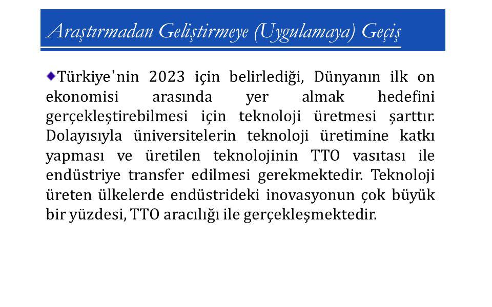 Araştırmadan Geliştirmeye (Uygulamaya) Geçiş 5 Türkiye'nin 2023 için belirlediği, Dünyanın ilk on ekonomisi arasında yer almak hedefini gerçekleştirebilmesi için teknoloji üretmesi şarttır.
