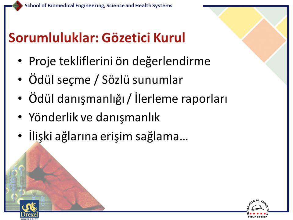 School of Biomedical Engineering, Science and Health Systems Sorumluluklar: Gözetici Kurul • Proje tekliflerini ön değerlendirme • Ödül seçme / Sözlü