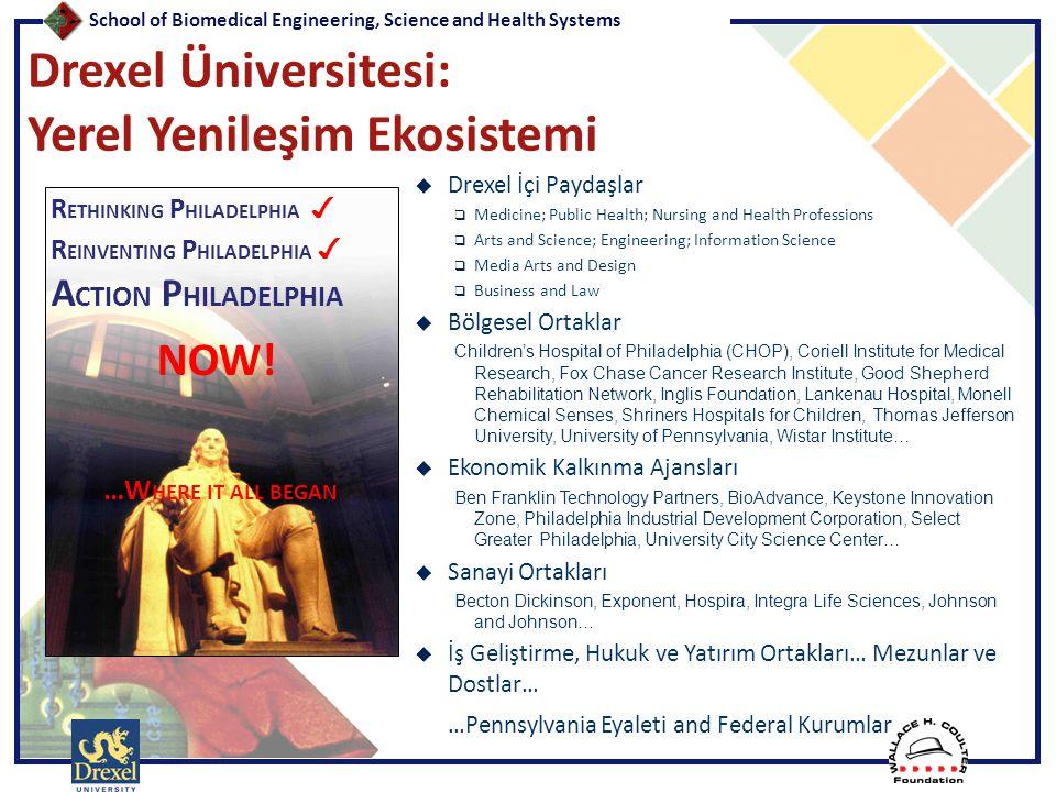 School of Biomedical Engineering, Science and Health Systems Drexel Üniversitesi: Yerel Yenileşim Ekosistemi  Drexel İçi Paydaşlar  Medicine; Public