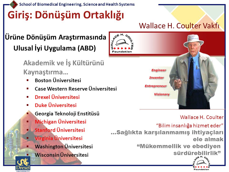School of Biomedical Engineering, Science and Health Systems Giriş: Wallace H.