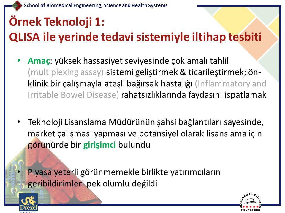 School of Biomedical Engineering, Science and Health Systems Örnek Teknoloji 1: QLISA ile yerinde tedavi sistemiyle iltihap tesbiti • Amaç: yüksek has