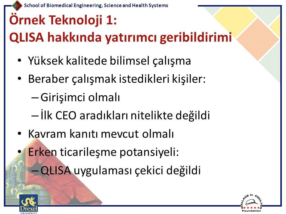 School of Biomedical Engineering, Science and Health Systems Örnek Teknoloji 1: QLISA hakkında yatırımcı geribildirimi • Yüksek kalitede bilimsel çalı