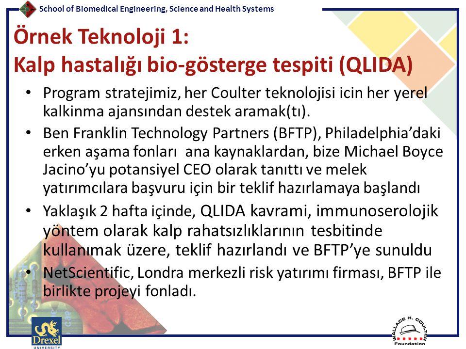 School of Biomedical Engineering, Science and Health Systems Örnek Teknoloji 1: Kalp hastalığı bio-gösterge tespiti (QLIDA) • Program stratejimiz, her