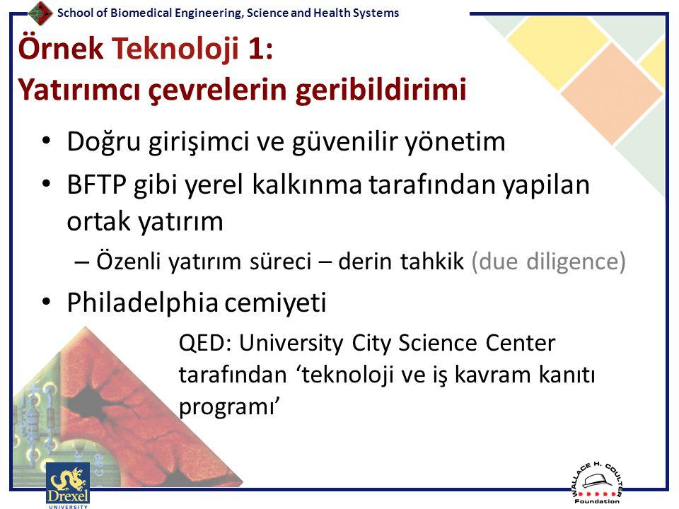 School of Biomedical Engineering, Science and Health Systems Örnek Teknoloji 1: Yatırımcı çevrelerin geribildirimi • Doğru girişimci ve güvenilir yöne