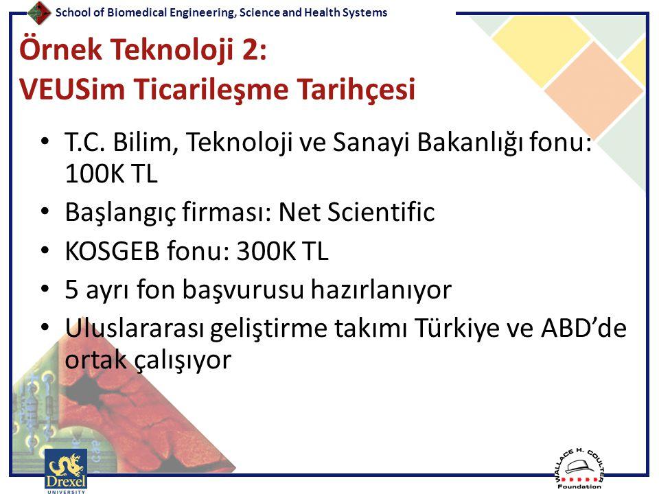 School of Biomedical Engineering, Science and Health Systems Örnek Teknoloji 2: VEUSim Ticarileşme Tarihçesi • T.C. Bilim, Teknoloji ve Sanayi Bakanlı