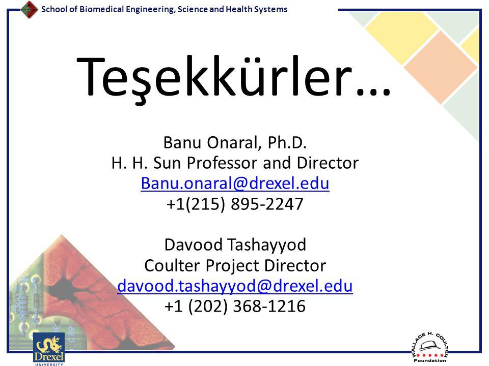 School of Biomedical Engineering, Science and Health Systems Teşekkürler… Banu Onaral, Ph.D. H. H. Sun Professor and Director Banu.onaral@drexel.edu +