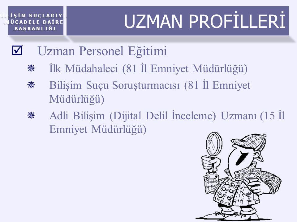 BİLİŞİM SUÇLARIYLA MÜCADELE DAİRE BAŞKANLIĞI UZMAN PROFİLLERİ  Uzman Personel Eğitimi  İlk Müdahaleci (81 İl Emniyet Müdürlüğü)  Bilişim Suçu Soruşturmacısı (81 İl Emniyet Müdürlüğü)  Adli Bilişim (Dijital Delil İnceleme) Uzmanı (15 İl Emniyet Müdürlüğü)
