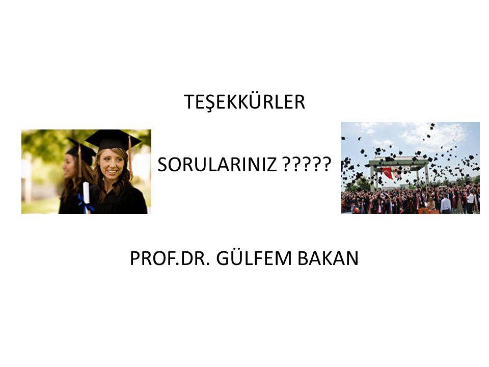 TEŞEKKÜRLER SORULARINIZ ????? PROF.DR. GÜLFEM BAKAN