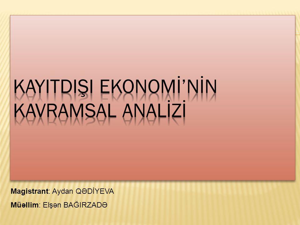Magistrant: Aydan QƏDİYEVA Müəllim: Elşən BAĞIRZADƏ